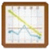 Market Watcher app for free