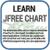 Learn JFreeChart icon