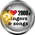 2000s Singers and Songs Quiz free app for free