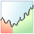 OT Mobile Chart icon