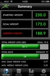 Weight Loss Track - Track Your Weight Loss screenshot 1/1