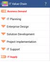 Enterprise Architecture Value screenshot 2/6