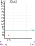 Weight Tracker Free screenshot 5/5