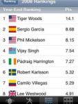 Golf Info Database screenshot 1/1