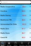 Radio Chile - Alarm Clock + Recording / Radio Chile - Reloj Despertador + Registro screenshot 1/1