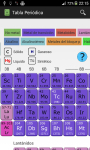 Elements Periodic Table screenshot 2/6