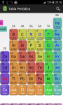 Elements Periodic Table screenshot 6/6