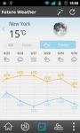 GO Weather  screenshot 4/6