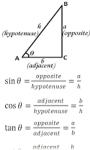 Math Trigonometry Formulas screenshot 2/4