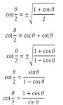 Math Trigonometry Formulas screenshot 3/4