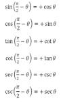 Math Trigonometry Formulas screenshot 4/4