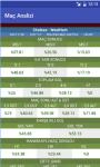 Betting Odds Analysis screenshot 2/6