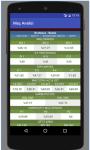 Betting Odds Analysis screenshot 6/6