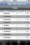 Sper Lig - 1. Lig [Turquie] screenshot 1/1