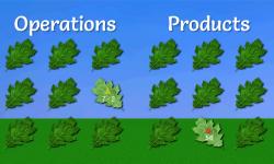 Math Game: Multiplication EVAL screenshot 4/5
