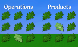 Math Game: Multiplication EVAL screenshot 5/5