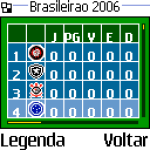 Campeonato Brasileiro 2006 - Brazilian League Soccer 2006 screenshot 1/1