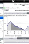 Economy for iPad screenshot 1/1