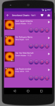 50 Devotional Chants screenshot 3/6