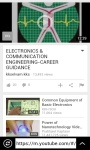 Electronics and Communication Videos screenshot 5/6