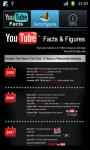 10 Fascinating YouTube facts screenshot 5/5