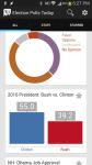 Election Polls Today screenshot 1/3
