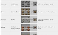 Minecraft Crafting Guide screenshot 1/2