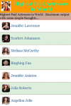 Highest Paid Actresses in World  screenshot 2/3