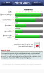 Big 5 Personality Assessment screenshot 3/6