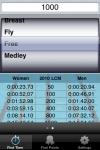 Swim Calc screenshot 1/1