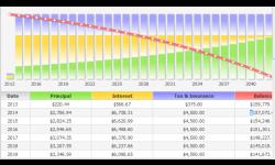 Real Estate Investment screenshot 4/4