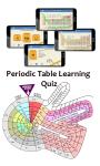 Periodic Table Learning Quiz screenshot 1/1