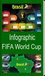 Fifa World Cup Infographic screenshot 1/6