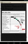 Wall Street Journal News Reader Lite screenshot 3/5