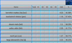 Free tennis betting tips screenshot 1/2