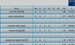 Free tennis betting tips screenshot 2/2