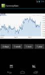 Currency Rate screenshot 3/4