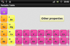 Periodic Table of Chemical Elements screenshot 3/6