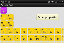 Periodic Table of Chemical Elements screenshot 5/6