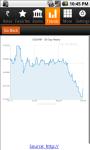 Dollar Pound Euro Dirham to Rupee Exchange Rates screenshot 4/6