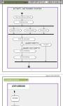 UML Tutorials screenshot 5/6