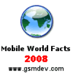 Mobile World Facts 2008 screenshot 1/1