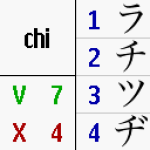 Katakana Recall screenshot 1/1