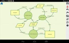 DrawExpress Diagram safe screenshot 4/6