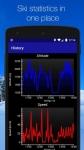 Ski Tracks veritable screenshot 2/6