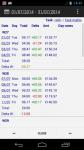 Zeiterfassung Pro single screenshot 3/6