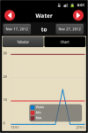 Routine Counters screenshot 3/6