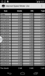 Internet Speed Testing screenshot 1/5