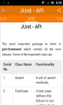 Learn JUnit screenshot 2/3