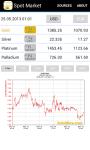 Gold Invest screenshot 1/6